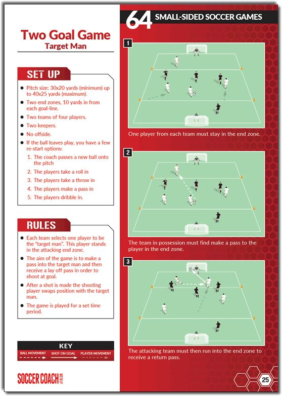 22 best u12 images on pinterest football workouts soccer drills 64 small sided soccer games fandeluxe Gallery