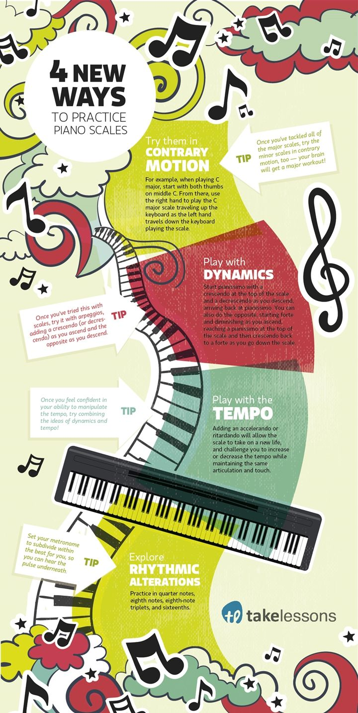 4 Ways to Make Practicing Piano Scales FUN! [Infographic] http://takelessons.com/blog/new-ways-to-practice-scales-z06?utm_source=social&utm_medium=blog&utm_campaign=pinterest