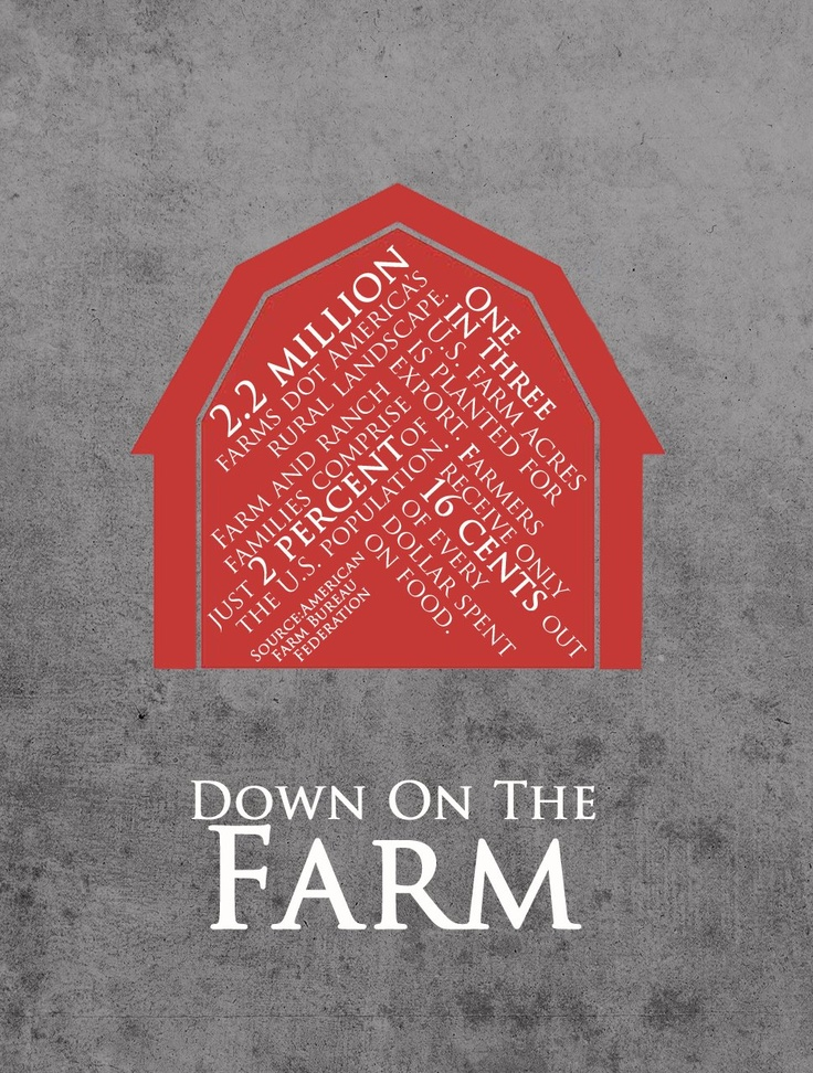 Farm #infographic #farm: Farmers Don T, Farm Life, The Farm, Farm Foodthanks, Red Barns, Farmers Life