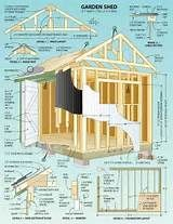 10x12 storage shed plans | Visual.ly