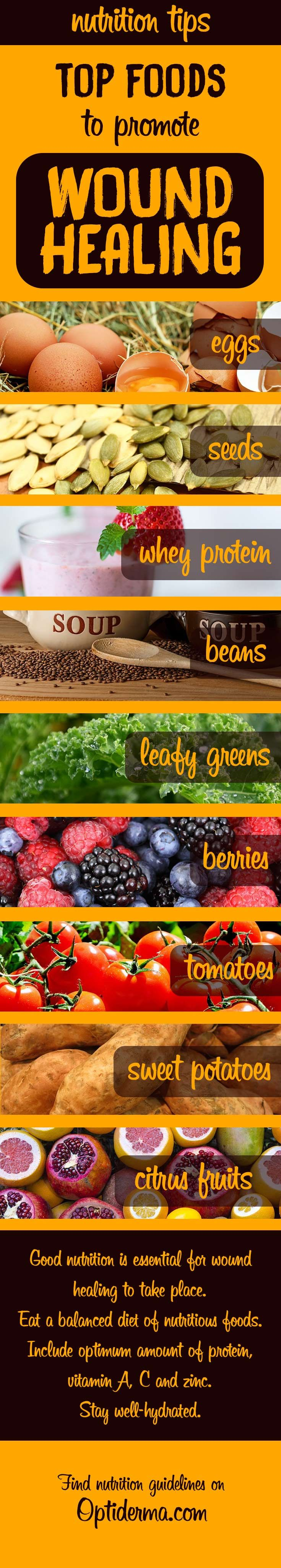 Do you have a wound that's limping along on the path to healing? Did you know that the foods you ingest makes a difference? For injured tissues to knit together, they need certain nutrients. In this post (https://www.optiderma.com/articles/wound-healing-foods-supplements/), I share foods and supplements for wounds to help expedite tissue repair. Picture your wound closing, and you're partly there! Good nutrition is essential for cut and wound healing.