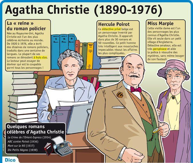 Fiche exposés : Agatha Christie (1890-1976)