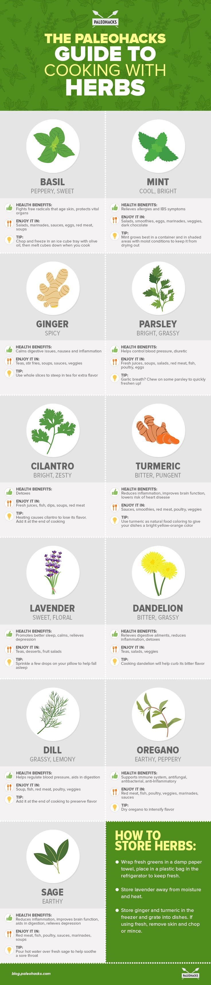The_PaleoHacks_Guide_to_Cooking_with_Herbs-infog-updated