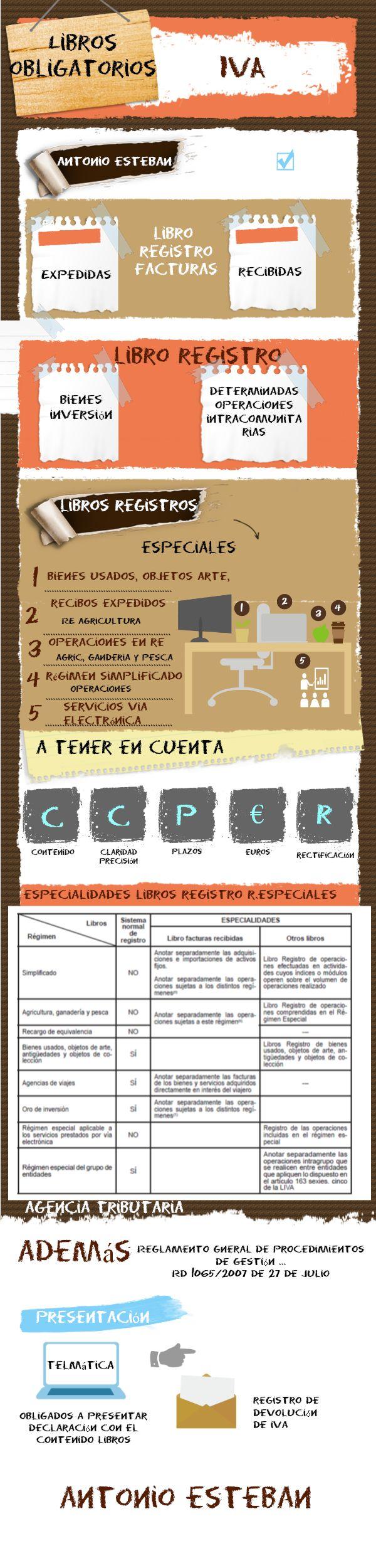 Libros obligatorios del IVA #infografia #infographic #controlpyme