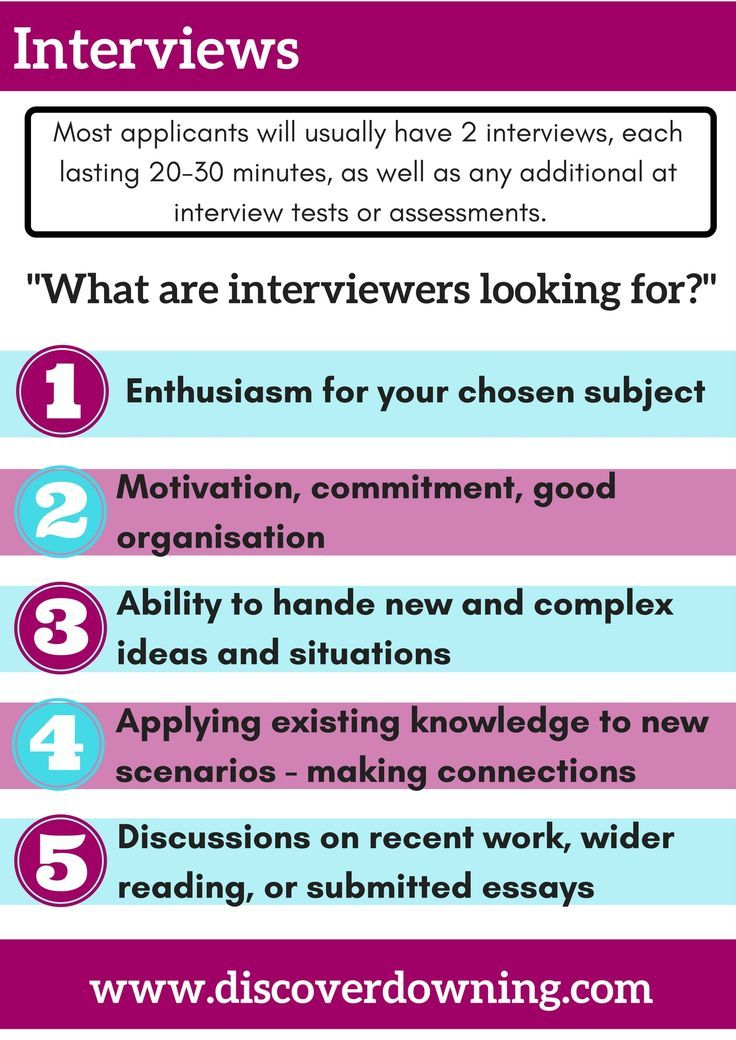 Interview Information Downing College University Of Cambridge Tip School Study Tips Additional Personal Statement