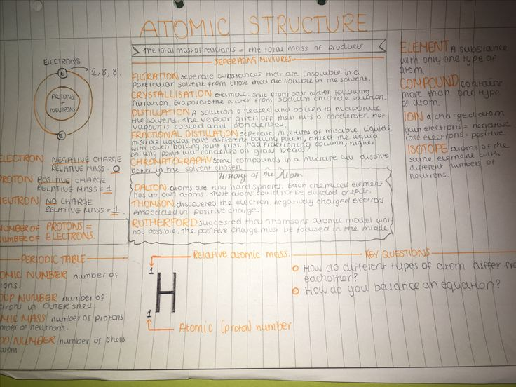 #revision #planner #work #revisiontips #gcse #student #chemistry #chemistryrevision #prettynotes #school #education #chemistry