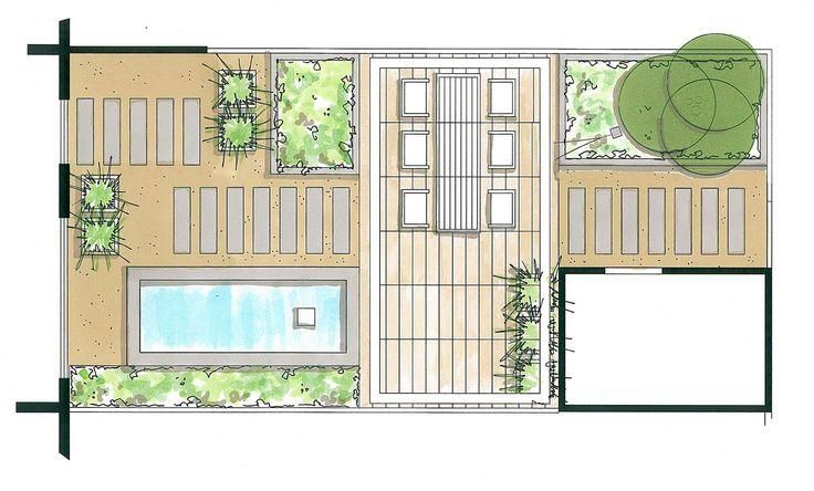 25 beste idee n over kleine tuin ontwerpen op pinterest for Tuinontwerp door studenten