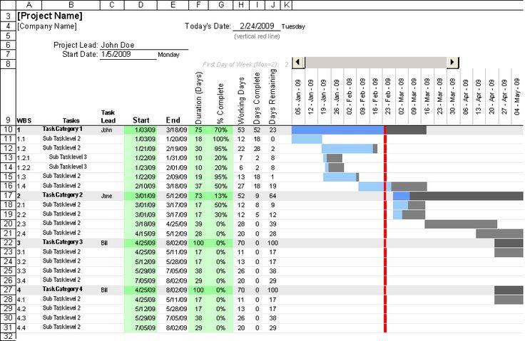 Base 1 MxDA by MxDozanaArtdeviantart on @DeviantArt Mx Dozana - excel spreadsheet gantt chart template