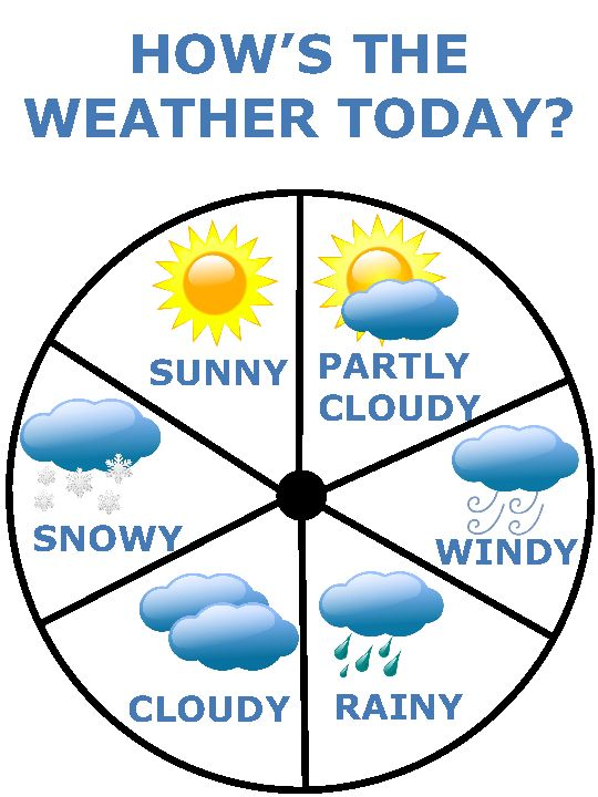 Weather Wheel (Poster) Many free posters