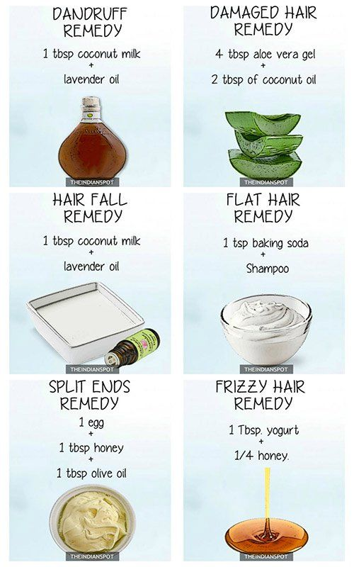 We share some extremely beneficial home remedies right from your kitchen to rescue you from the dull, lifeless, thinning and various other hair problems and help you have thicker, stronger and manageable hair. Dandruff Remedy Mix apple cider vinegar with equal quantities of water and dab onto the roots with cotton ball before washing of
