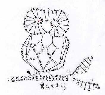 1000  ideas about crochet owl applique on pinterest