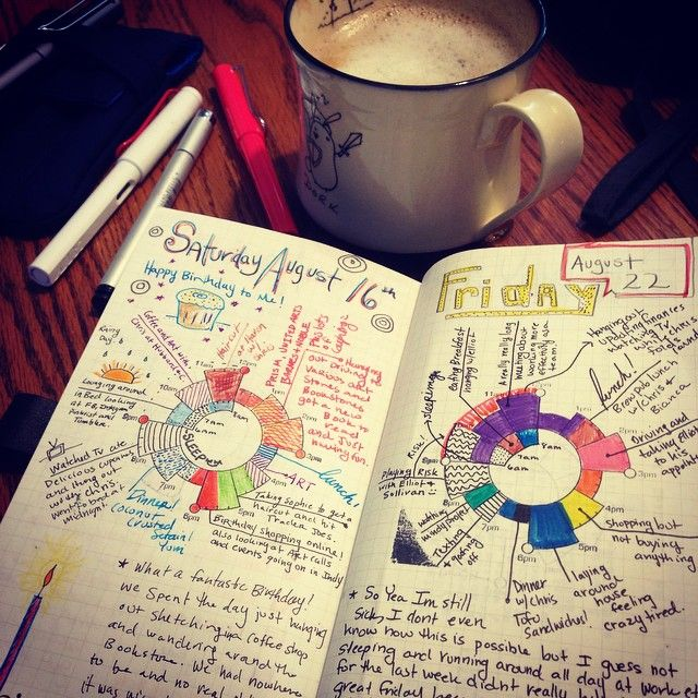 Writing in Notebooks- a blog full of ideas on what to use journals for.