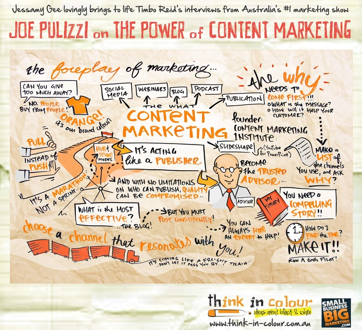 Joe Pulizzi on the power of content marketing