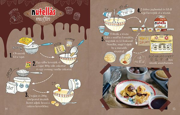 Dalocska's bakery – Illustrated recipe book on Behance Nutella muffins #recipe #illustrated #illustration