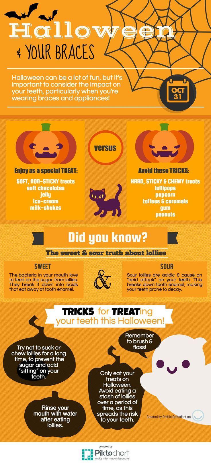 Tips for your braces during Halloween Visit Journey Kids Dental in Fort Lauderdale for excellent dental care! http://journeykidsdental.com
