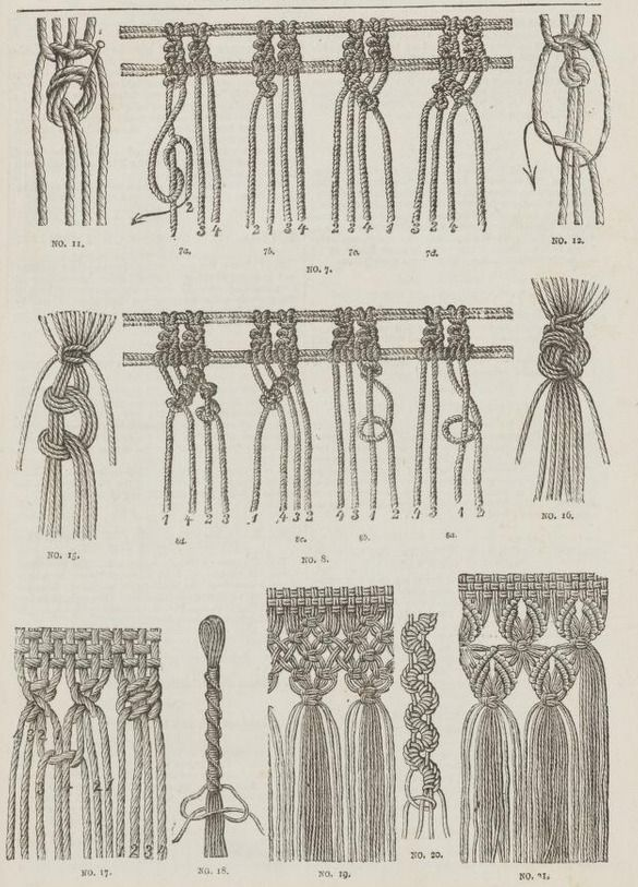"Patterns of macrame.  From the public domain book ""Complete guide to the work-table : containing instructions in Berlin work, crochet, drawn-thread work, embroidery, knitting, knotting or macrame, lace, netting, poonah painting,  tatting, with numerous illustrations and coloured designs (1884)."""
