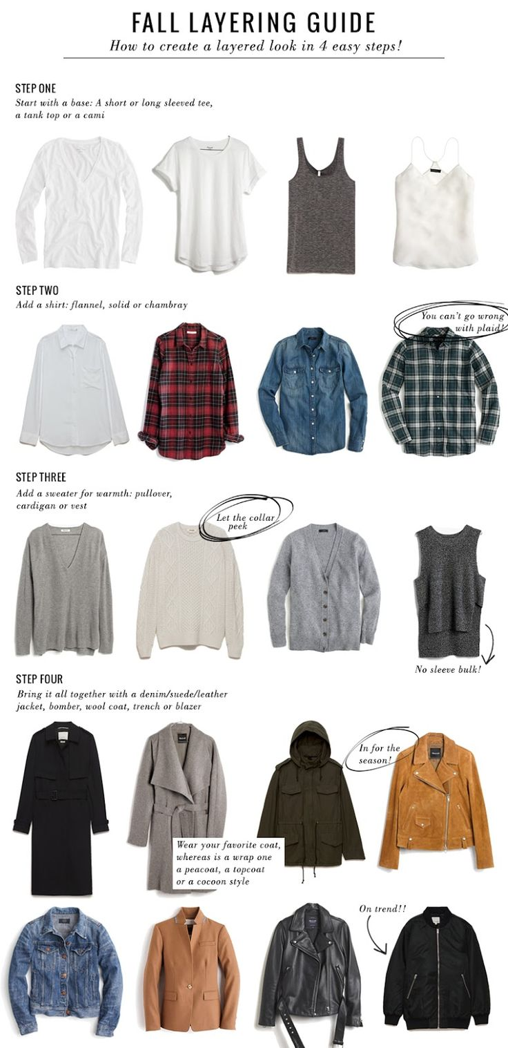 Here's a simple guide to Fall layering that never, ever, fails. Of course, there are many more ways to layer and ways to get the most out...