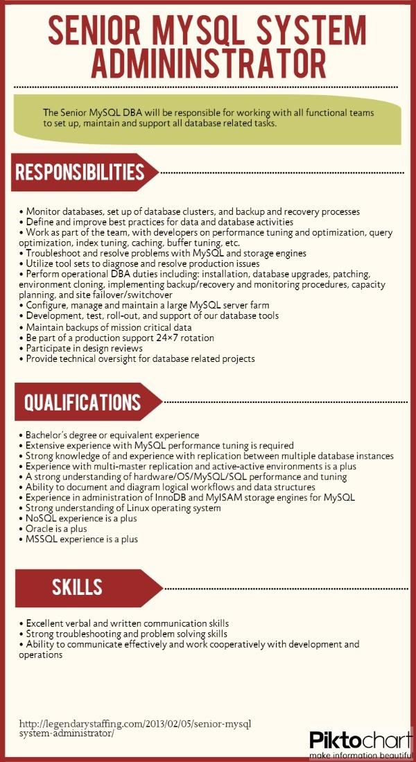27 best IT - Engineering Jobs images on Pinterest Engineering - design engineer job description