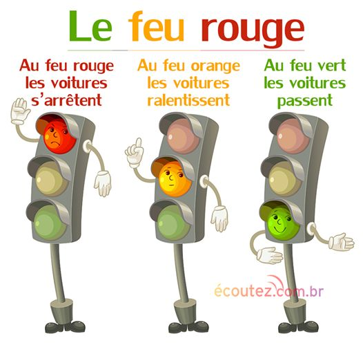 French | Traffic Lights | Les Feux