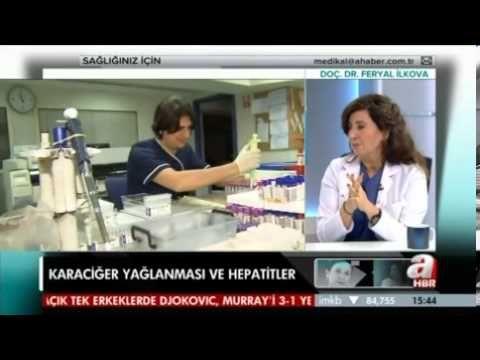 Karaciğer yağlanması için Maydanoz Limon Kürü - ibrahim saraçoğlu - Mucize iksirler - YouTube
