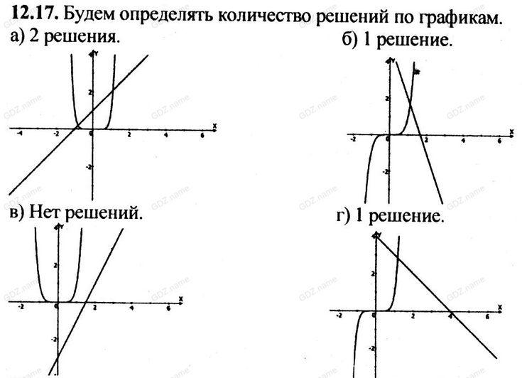 Учебник по праву 10-11 класс никитин скачать