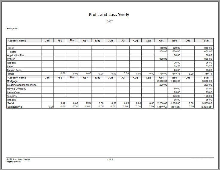 profit loss statement template self employed barber | Copyright© 2007-2014 Property Sidekick, Inc.