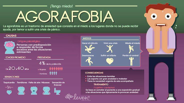 ¿Eres o conoces una persona con #Agorafobia?  A continuación te mostramos sus #caracteristicas. #Leven