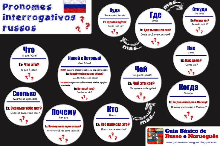 pronomes interrogativos russos