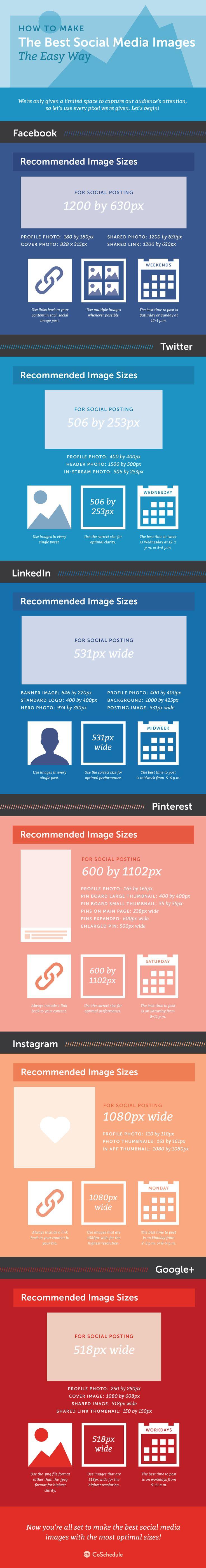 Get Your Free Social Media Images Bundle! http://coschedule.com/blog/social-media-images/?utm_campaign=coschedule&utm_source=pinterest&utm_medium=CoSchedule&utm_content=Social%20Media%20Images%3A%20How%20To%20Make%20Them%20%28%2B70%20Free%20Photos%29
