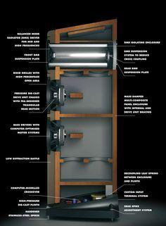 Naim Ovator S-400 Loudspeaker Preview