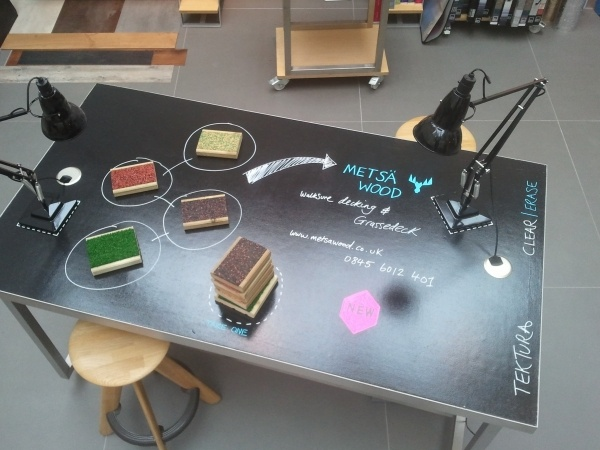 Inspirational Materials and Design | Material Lab