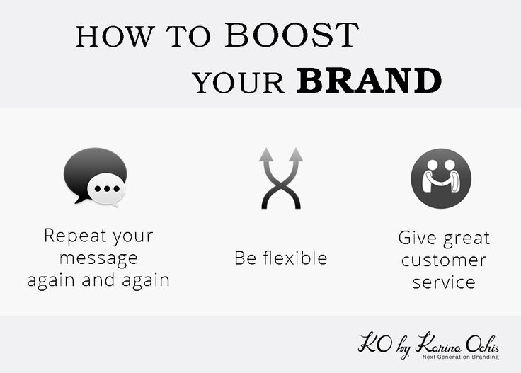 How to BOOST your Brand EP.8