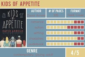 Kids of Appetite Book Review / Delicious Reads / David Arnold