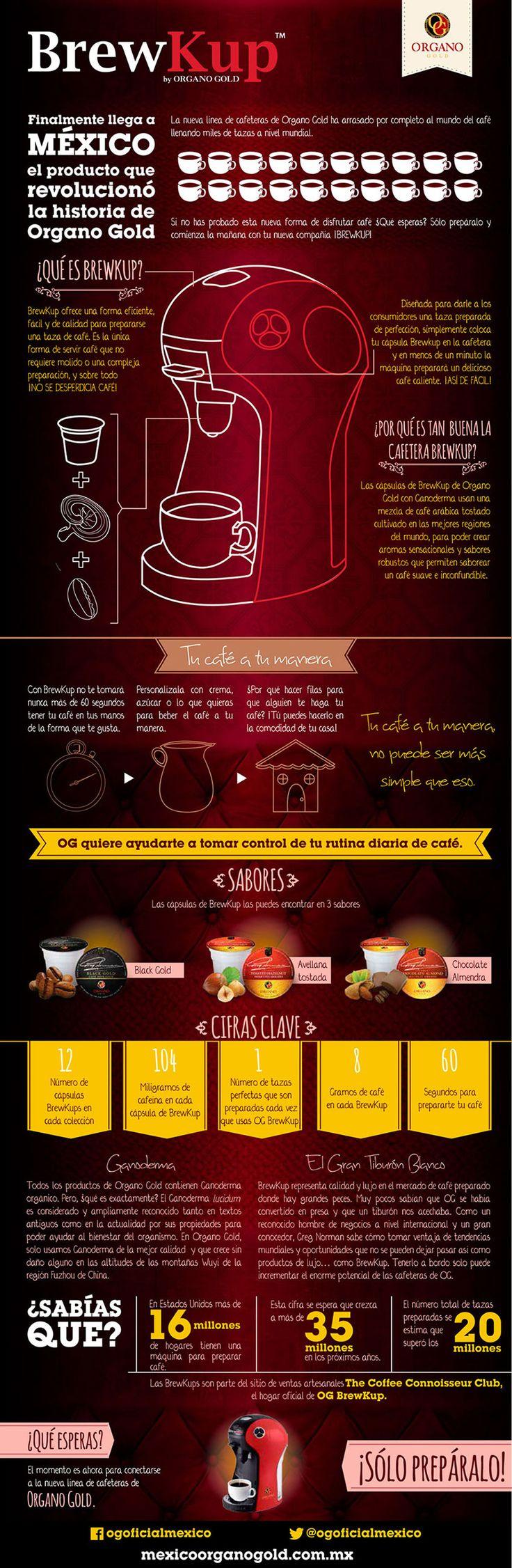 Información Sobre las Brewkup, ya están en México en diferentes sabores... Si deseas conocer más o contactarme, visita mi página Web... http://cafedealicia75.myorganogold.com/mx-es/  ...o dá click a la imagen... #cafegourmet #cafesaludable #coffee #coffeethatpays #bebidas #saludable #organogold #ganoderma #dinero