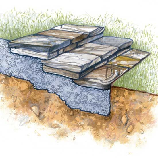 DIY Stone Steps for Your Garden - DIY - MOTHER EARTH NEWS