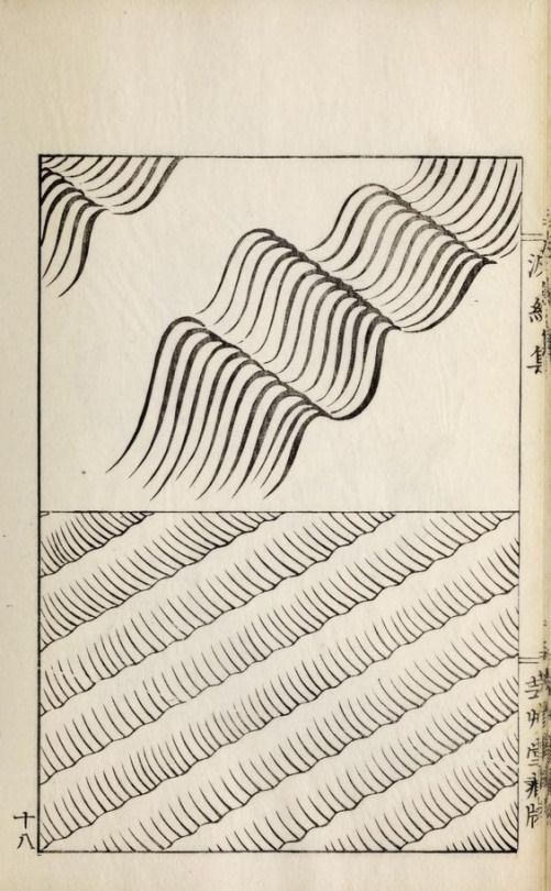 Japanese ocean wave motifs. Ha Bun Shu. 1919.
