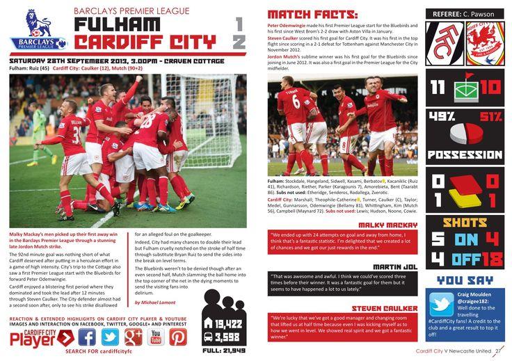 CF11 match report format 2013/14, Fulham FC v Cardiff City FC