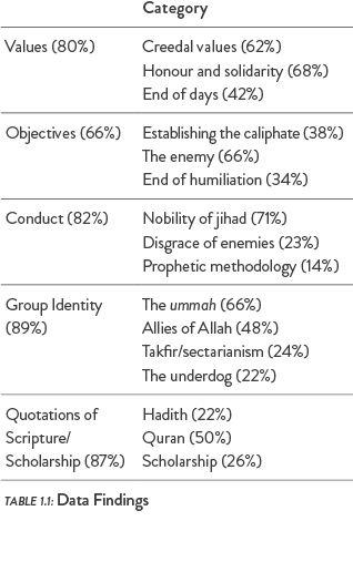 Inside the Jihadi Mind | Tony Blair Faith Foundation