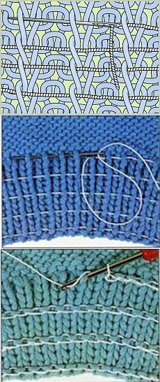 Растянулась резинка на свитере, шапке... что можно сделать?!