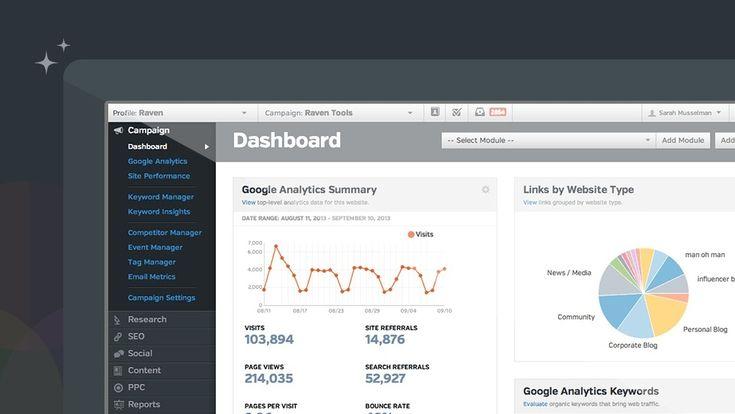 Marketing-Software Raven Tools: Deine Kampagnen auf allen Kanälen im BlicK