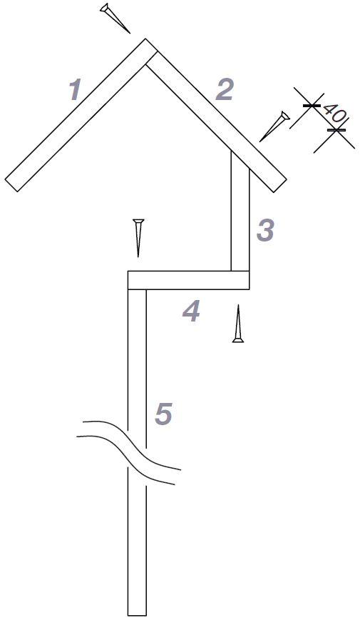 25 einzigartige bauanleitung vogelhaus ideen auf pinterest vogelhaus selber bauen nistkasten. Black Bedroom Furniture Sets. Home Design Ideas