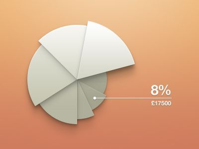 Just for practice, simple pie chart design.  Behance | Twitter | Instagram