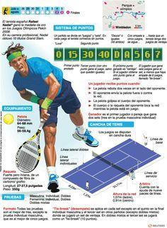 Tenis Olímpico   Galerías   Juegos Olímpicos Londres 2012   El Universo