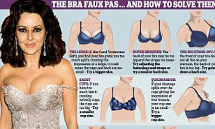 The seven booby traps in a badly fitting bra: 100 years after its invention 80% of us are STILL wearing the wrong size