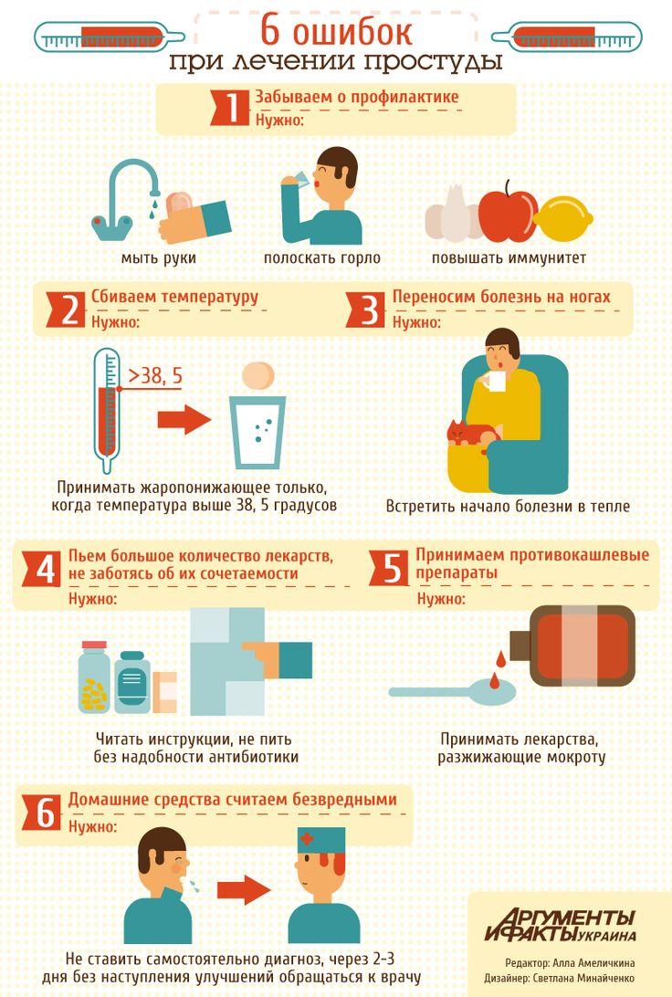 инфографика лечение простуды - Поиск в Google