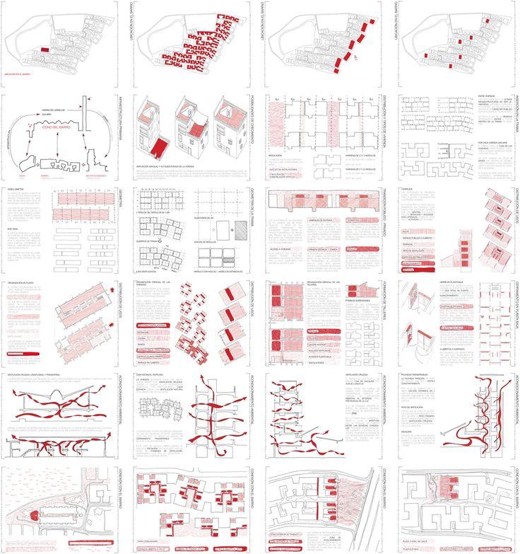 Credit   student: Alberto Gonzalez-Capitel Martorell   school: ETSAM, Architecture School at the Polytechnical University of Madrid   critic: Luis Basabe Montalvo   title: COLLABORATIVE URBAN DEVELOPMENT IN GOPAL NAGAR - REGENERATION OF SUBSTANDARD HOUSING NEIGHBOURHOOD IN AHMEDABAD, INDIA