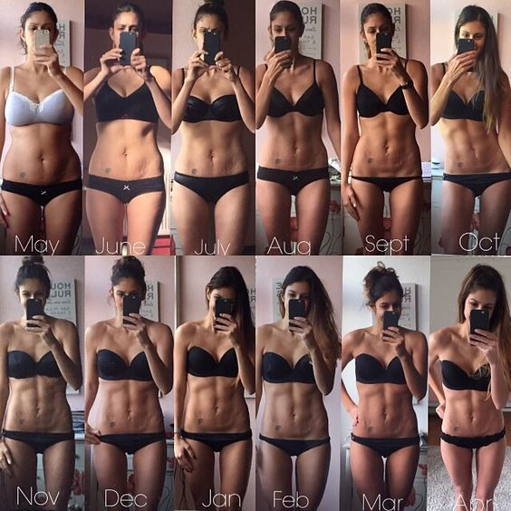 12 week home workout and meal plan that can be done continuously. Great for moms!