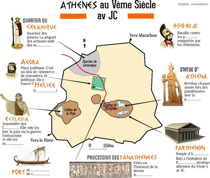 """Document de synthèse pour la partie du cours """"La Cité des Athéniens"""":   Support pour récit:   Objets de la démocratie:"""