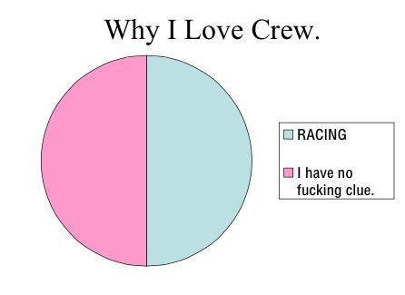 Why I love crew