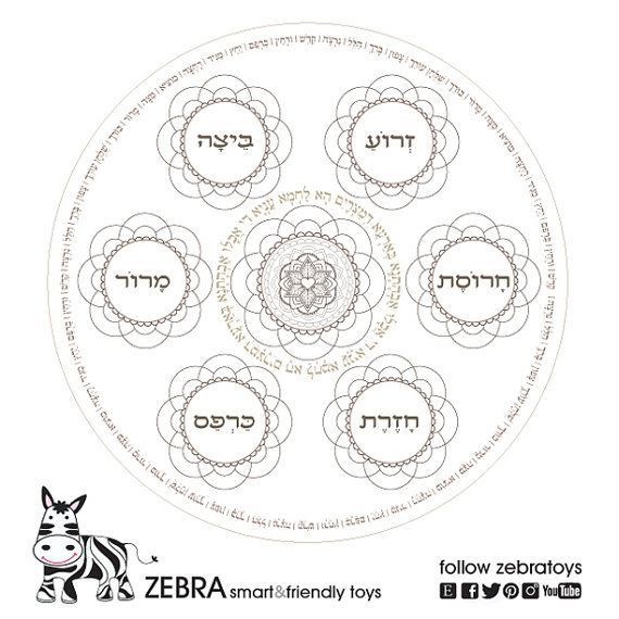 72 Best Passover Pesach Seder Plates Coloring Pages Images On Pinterest